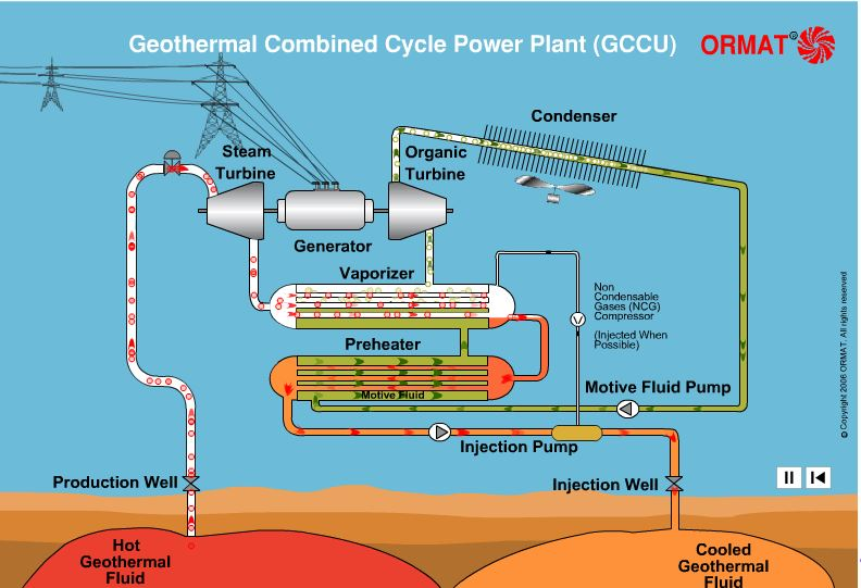 ... Combined Cycle Units (GCCU) Geothermal Power Plants | NRG initiative